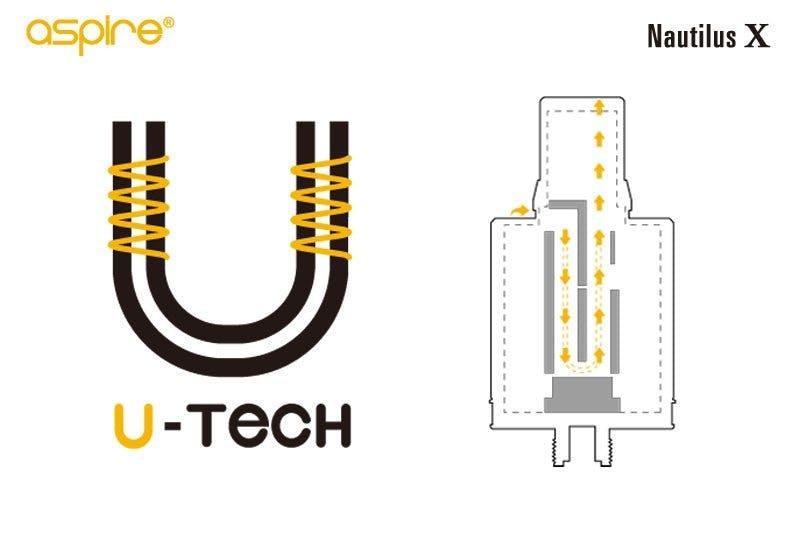 Aspire Nautilus X UTECH Airflow