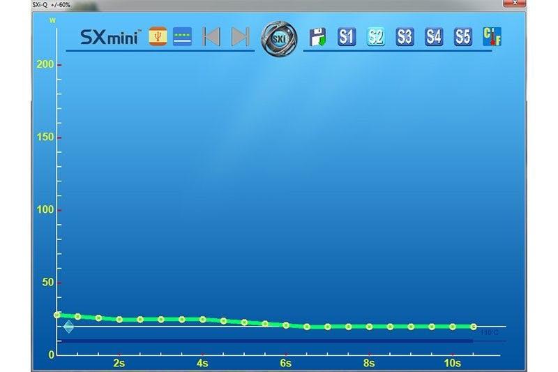 YiHi SX Mini Q Class SXIQ