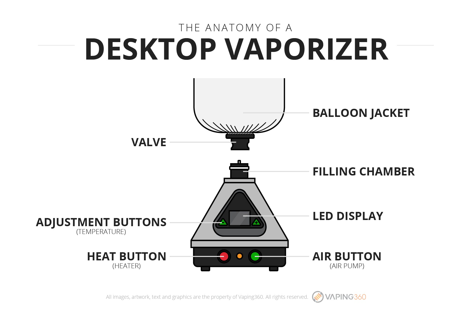 What is a desktop vaporizer?-Infographic