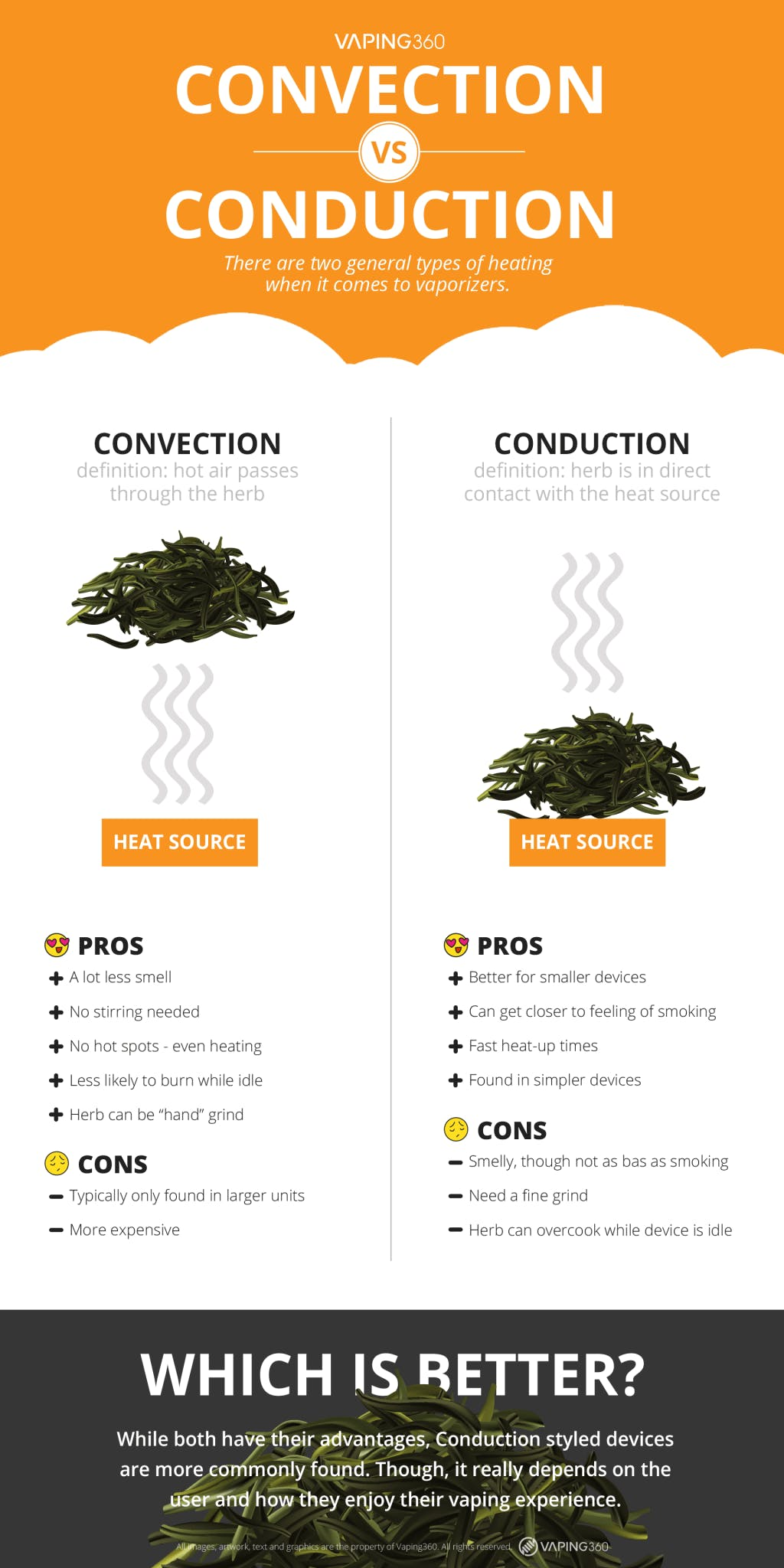 Convection vs. Conduction-Infographic