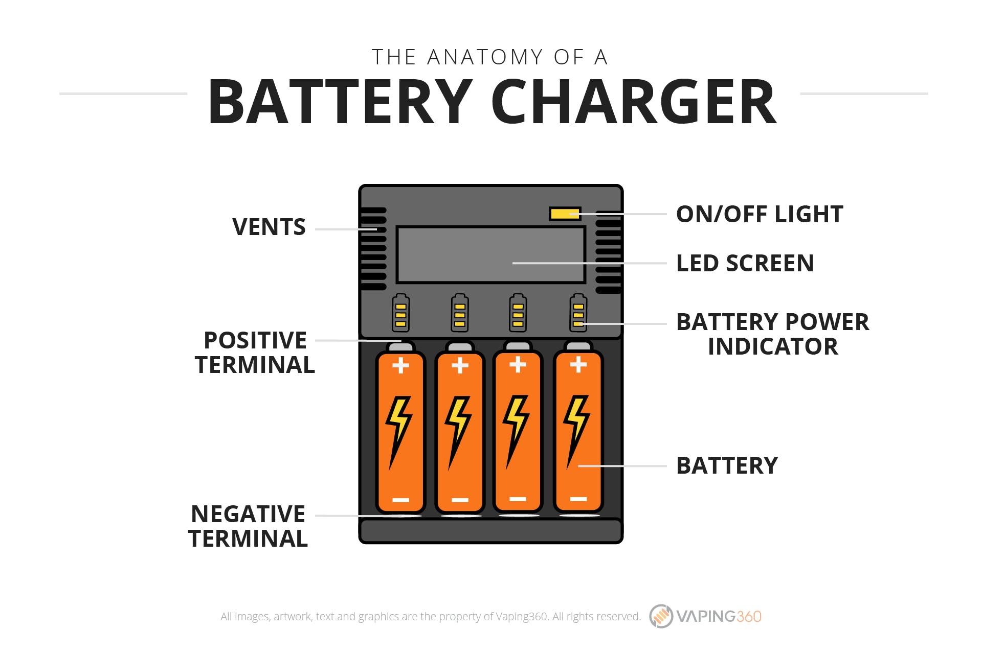 What is a battery charger?-Infographic