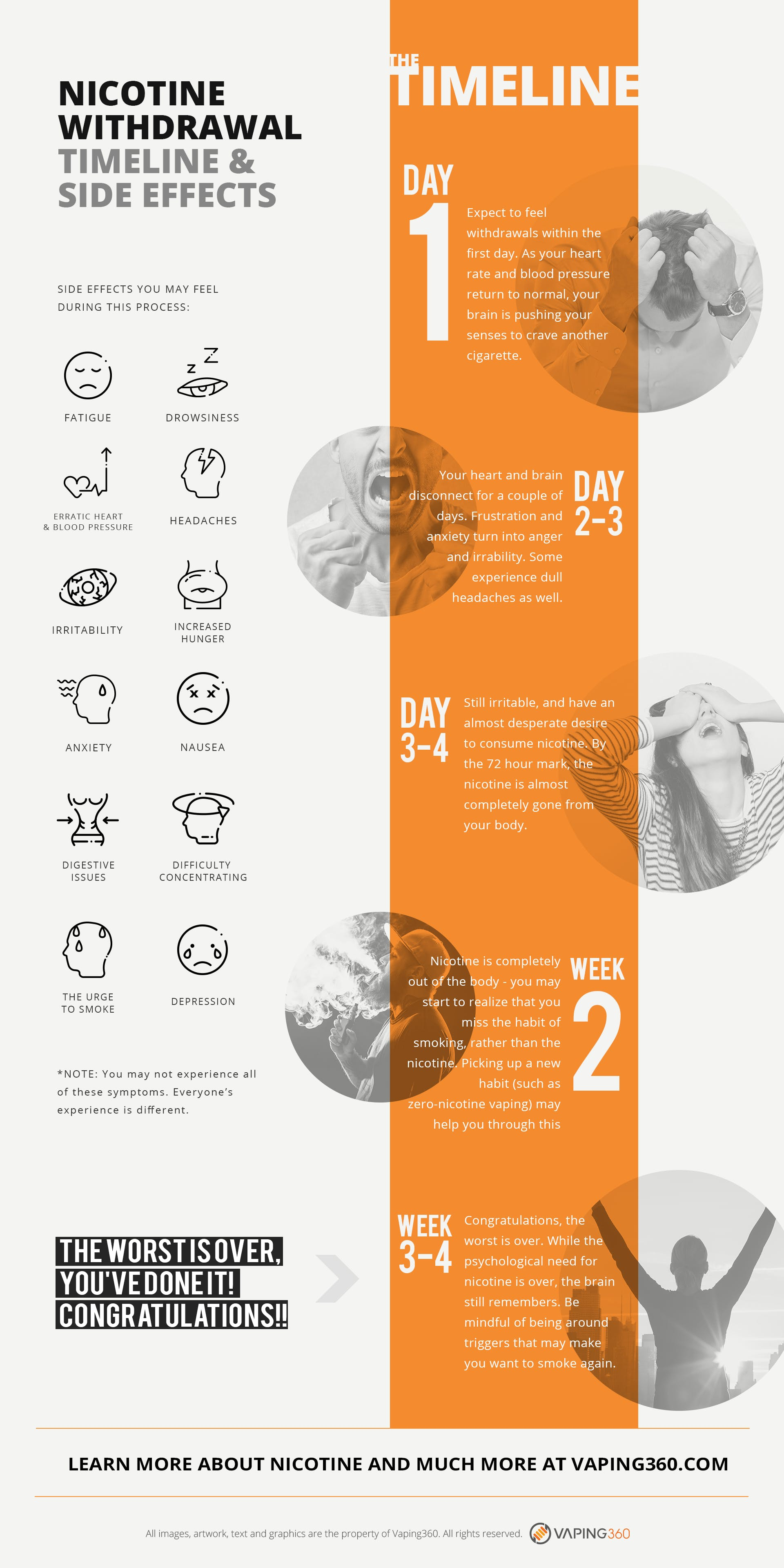 Nicotine withdrawal timeline-Infographic