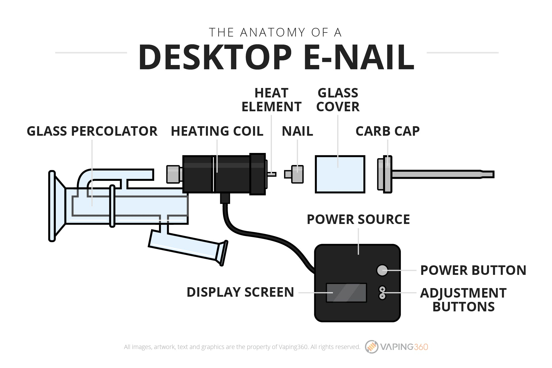 What is a desktop E-nail?-Infographic