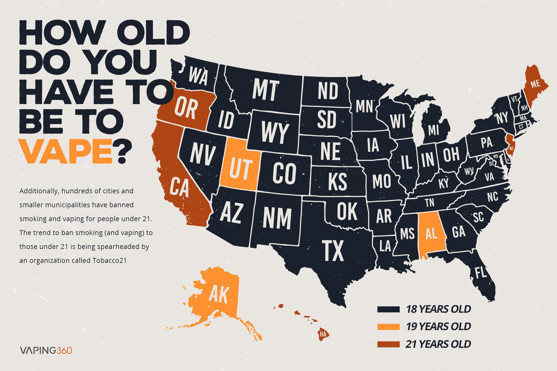 How old you have to be to vape-Infographic