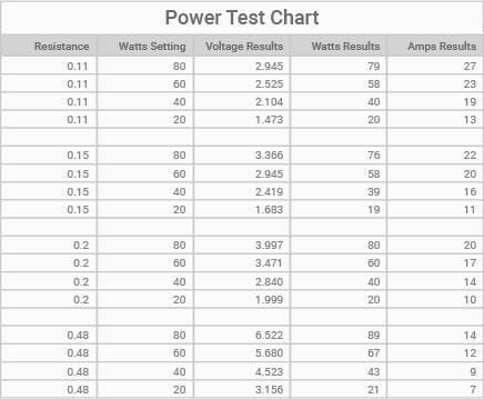 joyetech-espion-solo-power-output-test-[table]