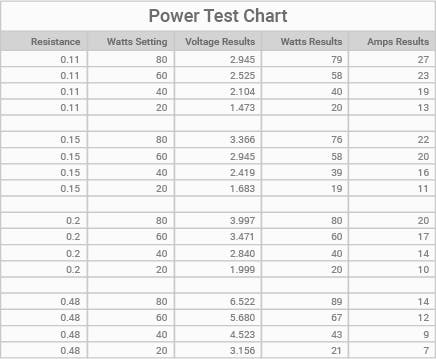joyetech-espion-solo-power-output-test-[table]