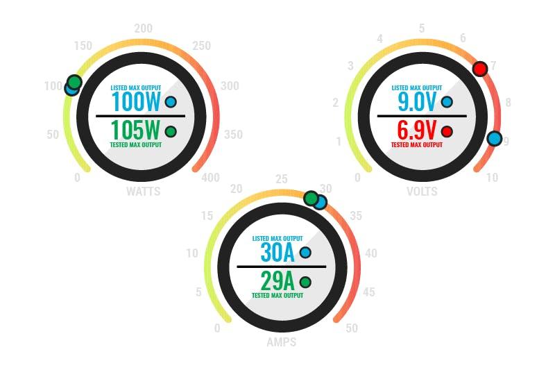 eleaf-pico-s-output-test-[graphic]