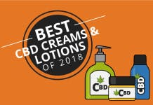 thumbnails-best-cbd-creams-lotions