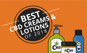 thumbnails-best-cbd-creams-lotions