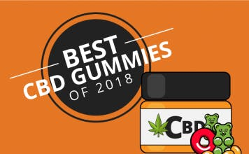 best-cbd-gummies