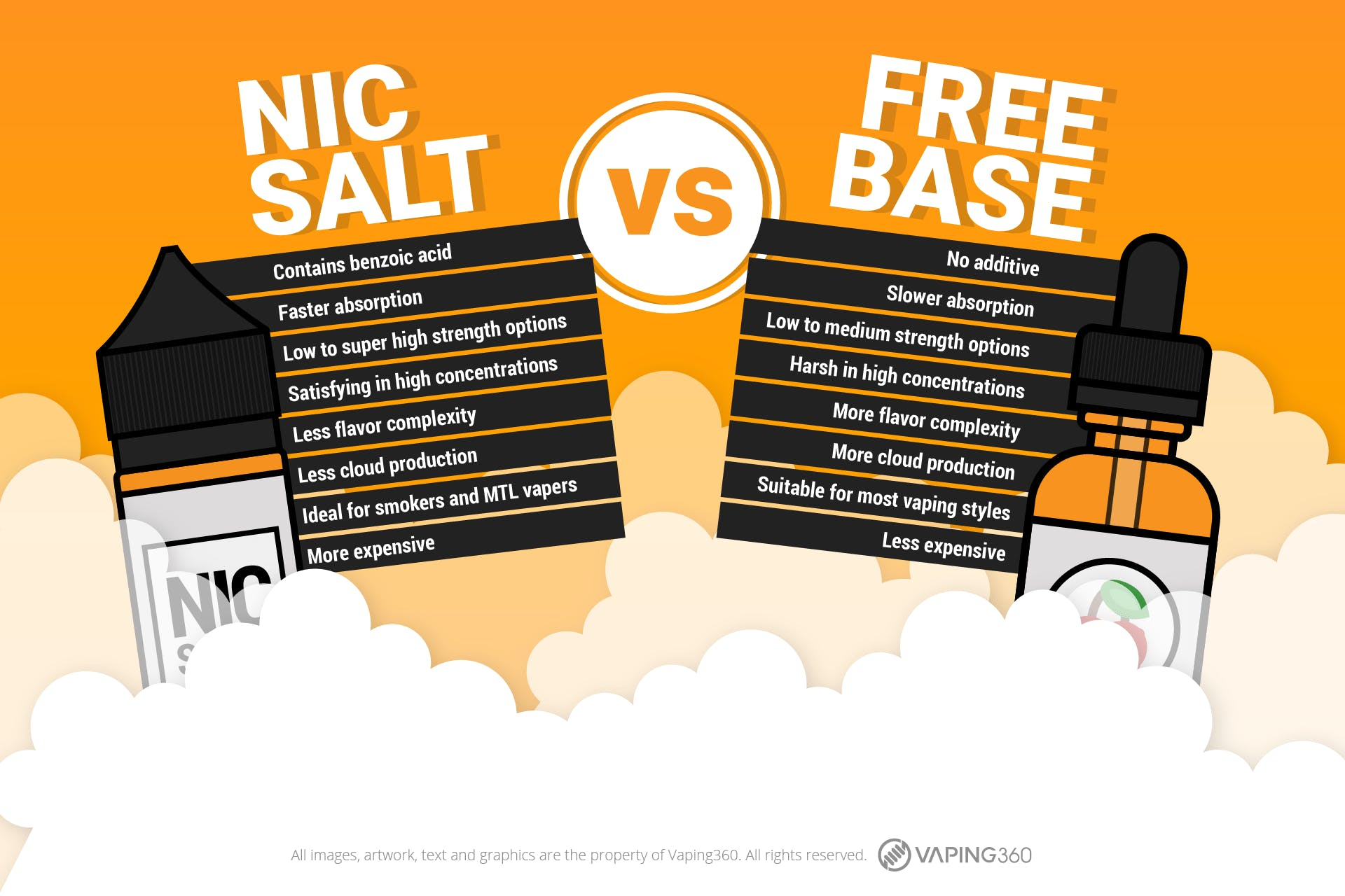 Best nicotine salt e-juice infographic