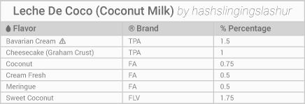 Leche de coco e liquid recipe