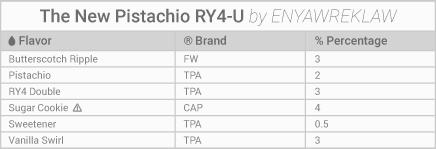 The new pistacchio ry4-u e liquid recipe