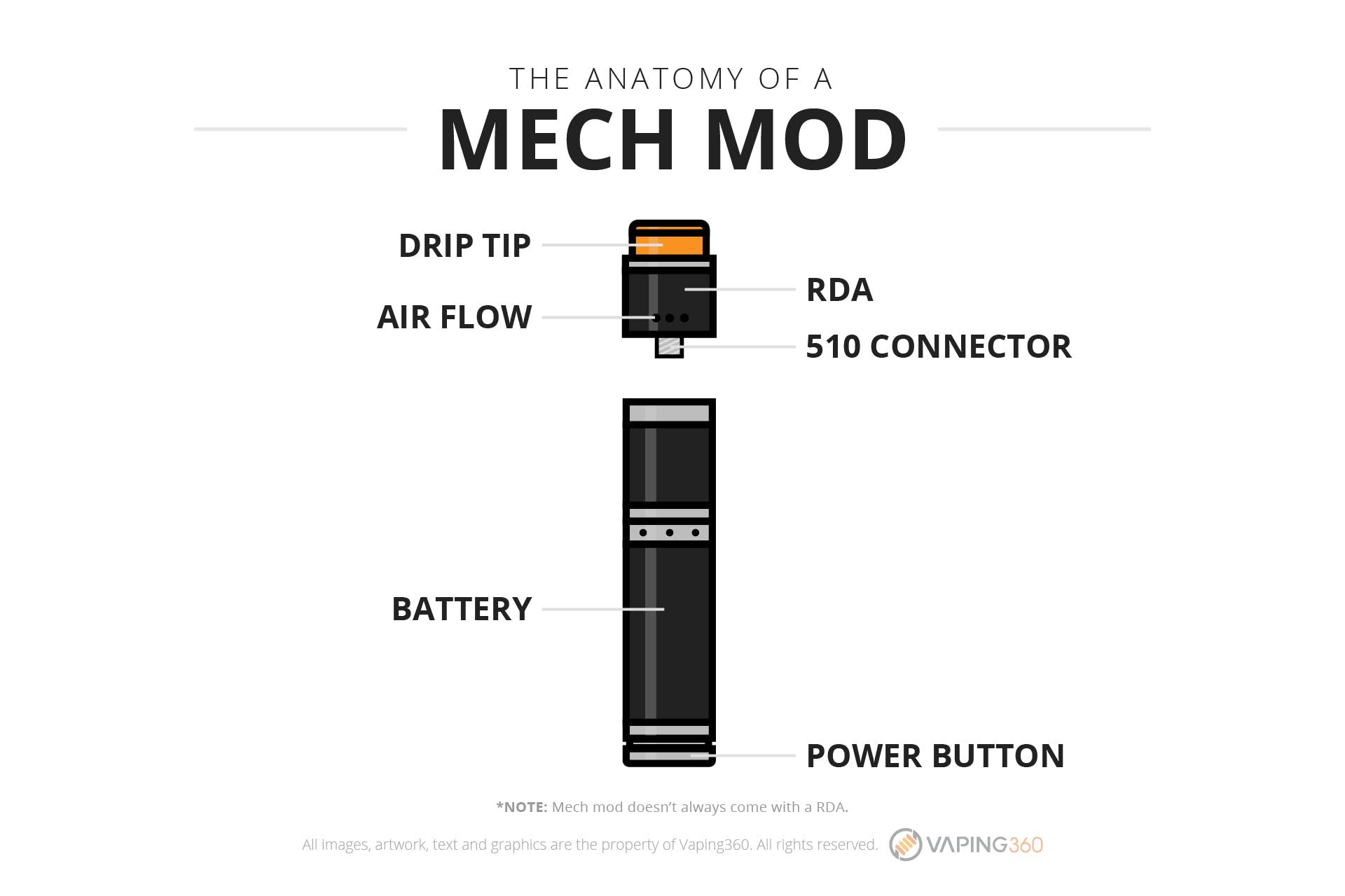 What is a mech mod?