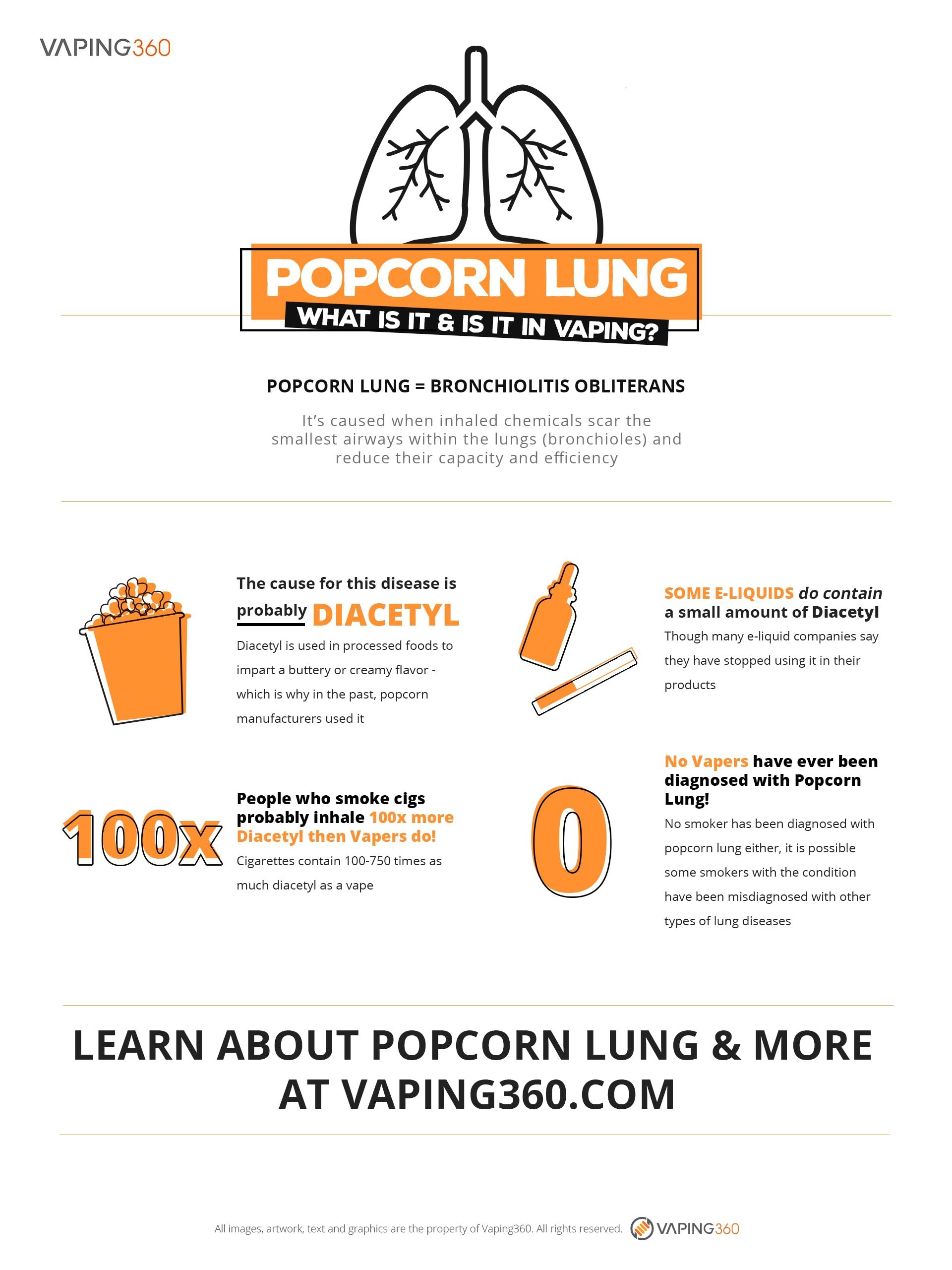 Does Diacetyl in Vaping Cause Popcorn Lung? - Vaping360