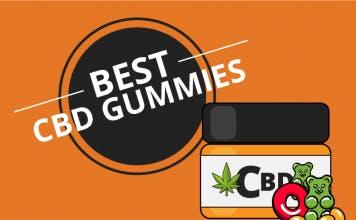 best cbd gummies thumbnail