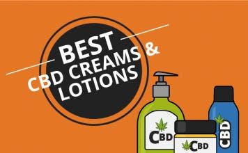 Best CBD Creams and Lotions thumbnail
