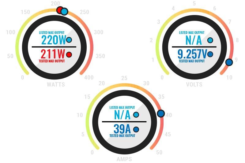 review-gauges-vaporesso-gen-S