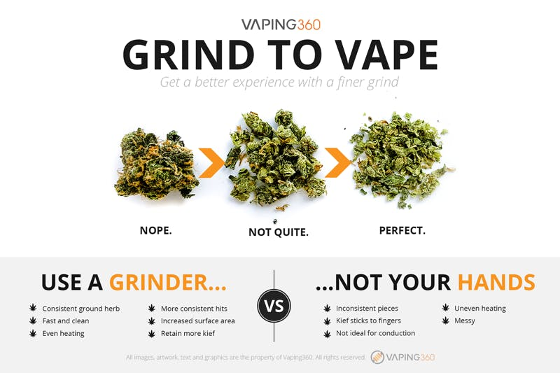 Cannabis in whole, medium, and fine grinds. Fine has pieces smaller than rice grains; that
