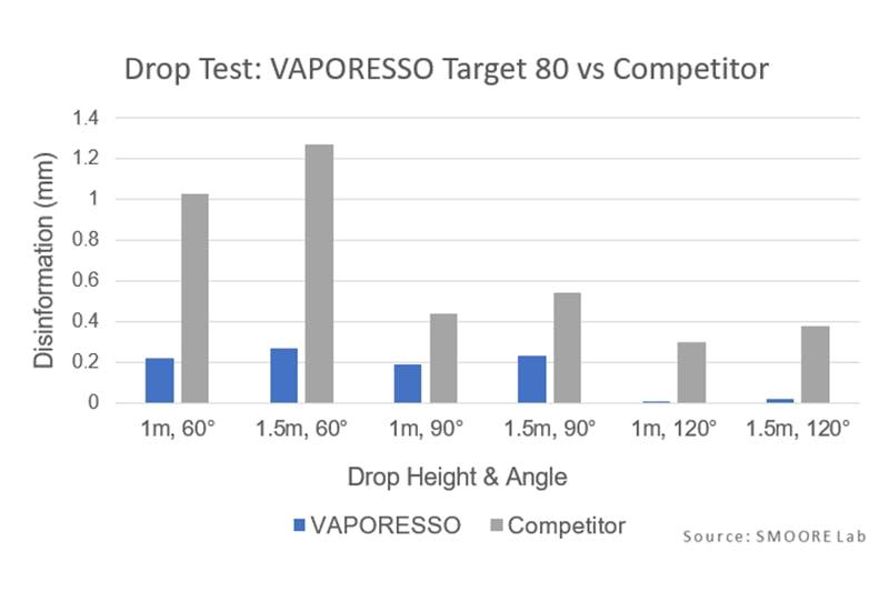 vaporesso-target-80-pr-8